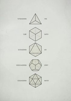 elements, sacred geometry/