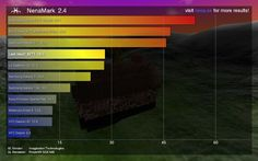 "Kindle Fire HD 7"" benchmarks"