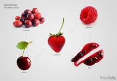 red wine flavors red berries red fruits