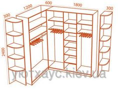 closet layout 829788300081053602 - Source by