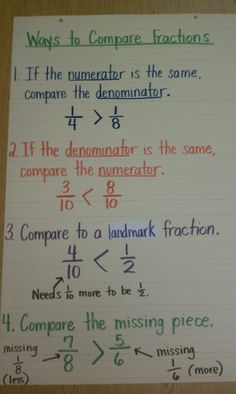 Compare fractions with same denominators Worksheet | MATEMÀTIQUES ...