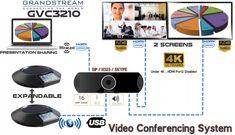 I love audio equipment High End Audio, Cmos Sensor, Bluetooth Speakers, Audio Equipment, Conference, Usb, Technology, Tech, Tecnologia
