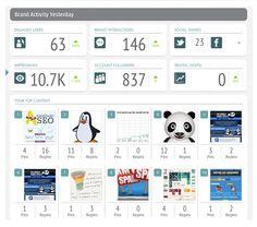 #An overview of Curalate.com with MarketingLand.com's Pinterest.  Like ,Repin and Enjoy!!  For more marketing advice go to :  http://marketingacademy.us/  #marketing #internetmarketing