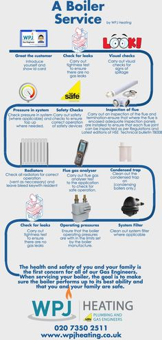 What to expect when a WPJ Heating Gas Engineer comes to your home for a boiler…