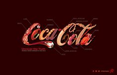 Coca-Cola's Honest Logo Shows Which Organs Are Harmed When You Drink It