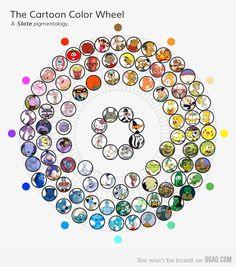The cartoon color wheel.