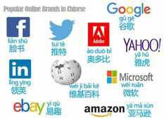 popular online brands in Chinese
