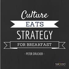 Culture eats strategy for breakfast. - Peter Drucker