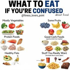 There's no need to over complicate your nutrition. You really can't go wrong eating *mostly* real, whole, nutrient dense foods. Healthy Meal Prep, Healthy Snacks, Healthy Recipes, Healthy Fats List, Healthy Dishes, Vegetarian Recipes, Healthy Carbs, Healthy Diet Plans, Stay Healthy