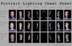Wow, this is a great tool- lighting is SO important to good photography!