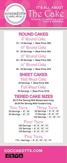 Cake Flavors & Pricing Coccadotts Cake Shop :: Custom Cake & Cupcake Bakery for… Kuchen Aromen & Preise Coccadotts Cake. Home Bakery Business, Baking Business, Cake Business, Business Tips, Cake Serving Guide, Cake Serving Chart, Cupcake Prices, Fondant Cake Prices, Cake Chart