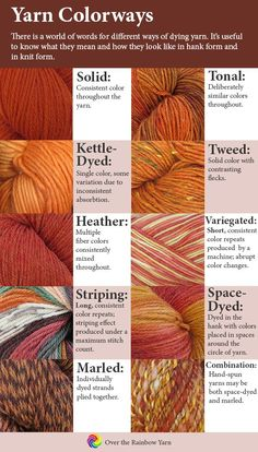 Yarn Colorways: a quick reference for different yarn dying processes, from #yarnschool by Over the Rainbow Yarn.