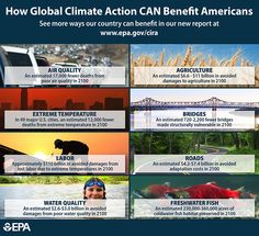 When we #ActOnClimate, we can see billions of dollars in benefits across our economy. www.epa.gov/cira #2degrees