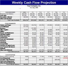 Cash Flow Forecast (12 Months)   Stuff I Like   Pinterest   12 months