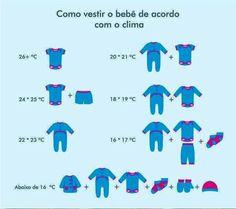 Como vestir o bebê versus temperatura