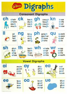 Digraphs Chart - Included in the Dr. Seuss Phonics Bulletin Boards Set - Part 3 of 5 Phonics Chart, Phonics Blends, Phonics Rules, Spelling Rules, Phonics Words, Phonics Activities, Phonics Reading, Kids Reading, Teaching Reading