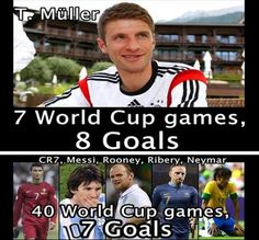 Nothing more to say.  the final tally for Mueller after the 2014 WC was 13 World Cup games, 10 goals
