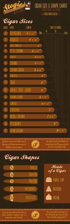 Cigar Size and Shape Chart Infographic Cigars And Whiskey, Good Cigars, Pipes And Cigars, Cuban Cigars, Liquor List, Shape Chart, Chart Infographic, Cigar Art, Cigar Humidor