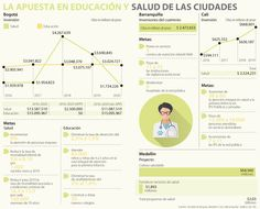 La jornada única escolar es la apuesta en las cuatro grandes ciudades