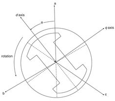 Power Generation Power Electronics, Electrical Engineering, Symbols, Peace, Icons, Power Engineering, Room