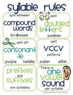 Kid friendly syllable rules for phonics and decoding of bigger words. Phonics Reading, Teaching Phonics, Teaching Reading, Reading Activities, Guided Reading, Reading Games, Early Reading, Reading Centers, Teaching Aids