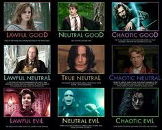 Good, Neutral, Evil