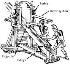 Visit this Roman Weapons site for interesting history, facts and information about Roman Siege Weapons. The power and effectiveness of Roman soldiers and the Roman Siege Weapons. Ancient Rome, Ancient History, History Encyclopedia, Weapon Of Mass Destruction, Medieval Weapons, Roman Soldiers, Roman History, War Machine, World History