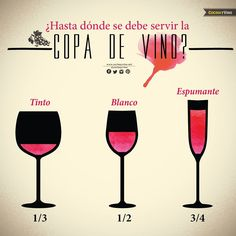 Hasta donde se debe de servir la copa de vino?