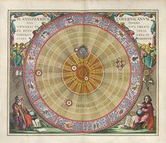 Cellarius' Harmonia Macrocosmica - Google Search