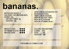 veggie and fruit nutrition info