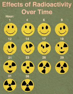 Effects of radiation over time - at least I know what to look forward to.