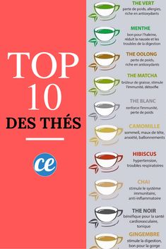 Healthy Facts, Healthy Life, Food N, Food And Drink, Detox Recipes, Healthy Recipes, Happy Tea, Nutrition, Naturopathy