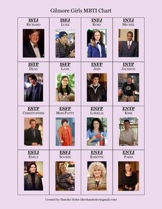 I added my info to the Gilmore Girls MBTI Chart I made, so I thought I would post the updated one!!!! #GilmoreGirls #MBTI #MyersBriggs