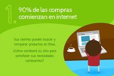 90% de las compras comienzan con una búsqueda en internet.