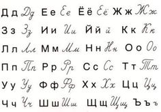 The Russian Alphabet Translated Into English