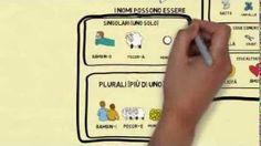 Laboratorio Interattivo Manuale - Google+
