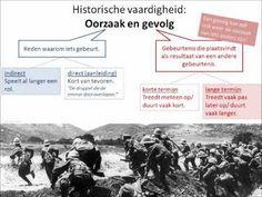 Docent geschiedenis heeft een eigen videokanaal op Youtube: JORTgeschiedenisTalloze video's over oorlogen, Grieken en Romeinen etc.  Historische vaardigheden: Oorzaak en gevolg