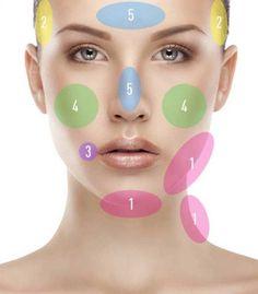 Bonjour ! Aujourd'hui je vous dis tout sur une ancienne technique qu'on appelle le face mapping (en français, le plan du visage) pour vous aider à savoir pourquoi vos bouton...