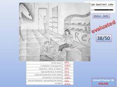 DQLABS Students Work Documentation: Bhagia, Delhi