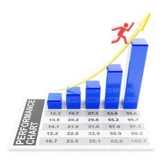 Personnel Performance Evaluation Performance Evaluation, Training Courses