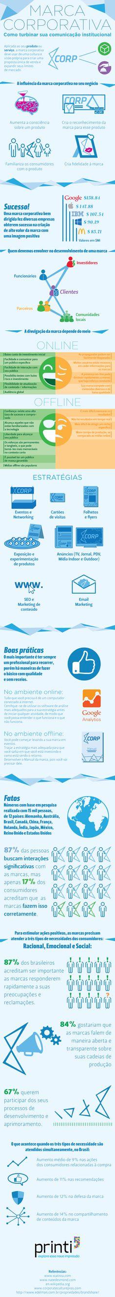 Infográfico - Marca Corporativa: como turbinar sua comunicação institucional