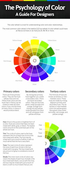 Colorful Emotions - Blog | LOOK Agency | Bay Area Design, Advertising, Branding & Marketing