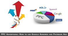 PPC advertising: Using Google AdWords and Facebook adverts to promote your products. A comparison of Google and Facebook PPC advertising and how to use them.