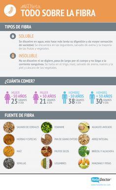 Conoce todo lo que debes saber sobre la #fibra. Cuánta comer y en qué alimentos encontrarla.   Más info > http://midieta.com/es/%C3%A1lbum-de-fotos/qu%C3%A9-alimentos-contienen-m%C3%A1s-fibra