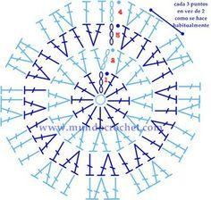 como tejer un circulo perfecto a crochet o ganchillo 15