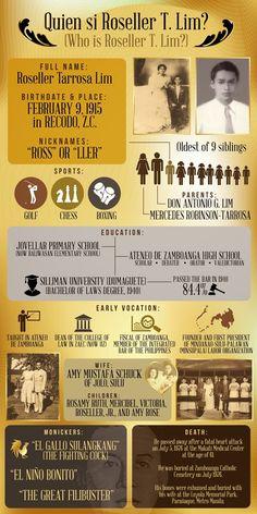 Senator Roseller T. Lim 100 Years #RTLim100 Infographics Zamboanga City