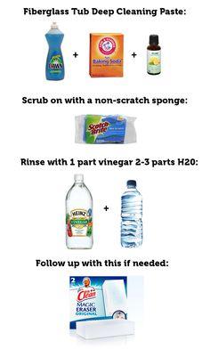 How to clean a fiberglass bathtub