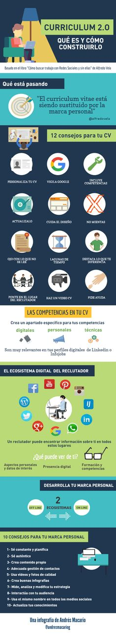 Como hacer un CV 2.0- Infografia Andres Macario #infografía Marketing Digital, Content Marketing, Internet Marketing, Online Marketing, Social Media Marketing, Marca Personal, Personal Branding, Cv Photoshop, Elevator Pitch