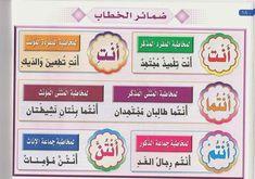 ضمائر الخطاب Arabic Verbs, Arabic Text, Learning Arabic For Beginners, Learn Arabic Online, Arabic Alphabet For Kids, Arabic Lessons, Islam For Kids, Teaching Grammar, Arabic Language