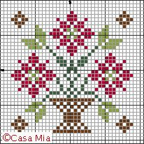 basket of flowers freebie (other graphs also available at same site)
